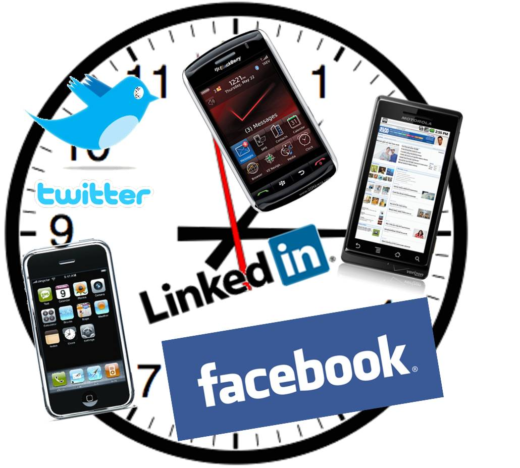 timing of social media