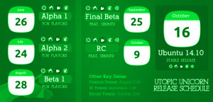 Ubuntu Release Schedule